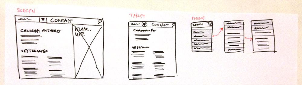 schets desktop mobile tablet