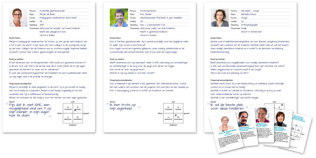 Persona's uit de doelgroepen van gezinshuis.com